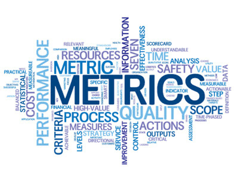 Presales Metrics – What to Measure and Why